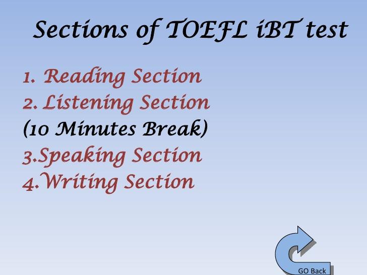 TOEFL iBT basic guidelines! Presentation